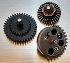 SHS, Lonex, & other Gears